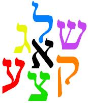 """Coloured hebrew letters"". Licensed under Public Domain via Wikimedia Commons - https://commons.wikimedia.org/wiki/File:Coloured_hebrew_letters.JPG#/media/File:Coloured_hebrew_letters.JPG"