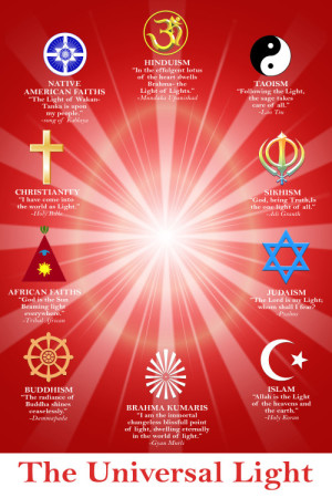 Interfaith Symbols that include African and Native American Traditions